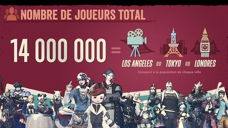 ffxiv_infographie_01_#ofplayers